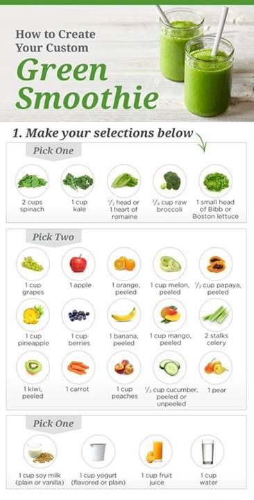 Green Smoothie Recipes from Pinterest