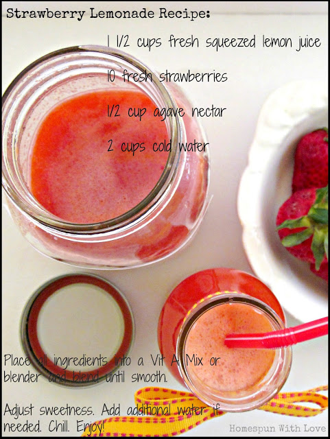 Recipe for strawberry lemonade
